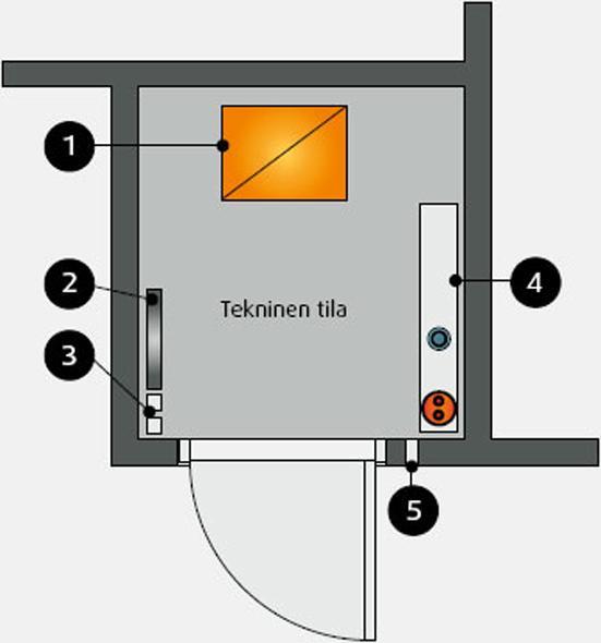 387-tekninen-tila551